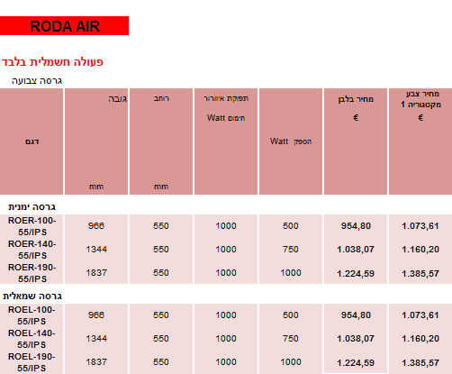 Roda Air מחמם מגבות