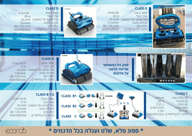 ECOROB brochure int-1